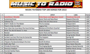 MTR-TOP100-Songs-2013-631